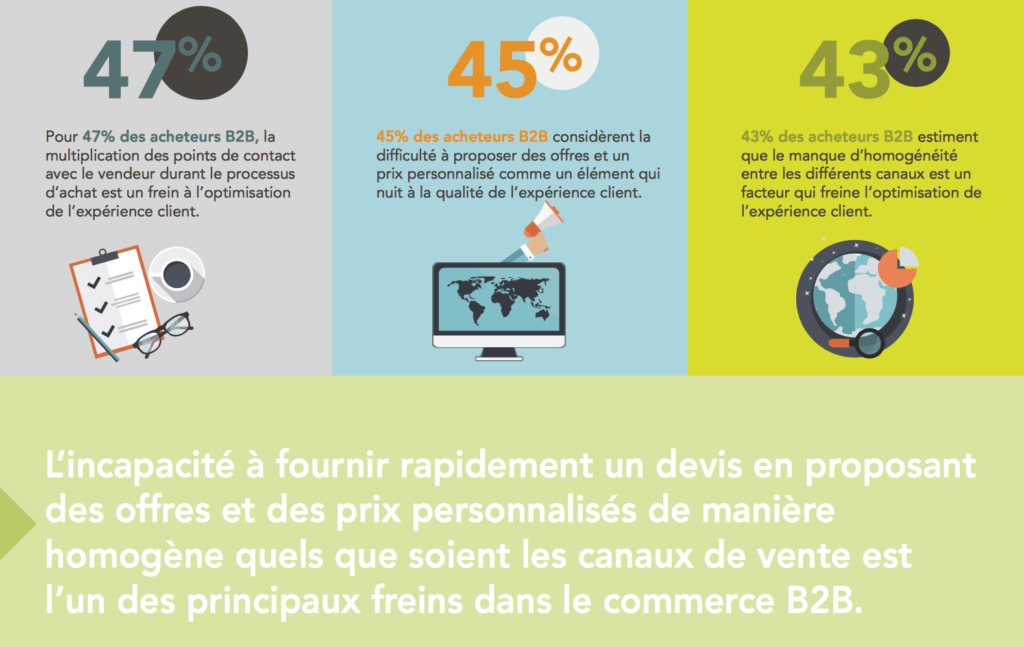 modern-commerce-infographie-extrait